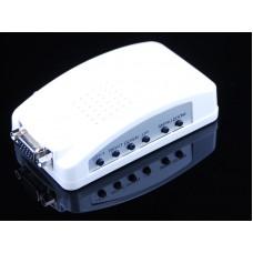 VGA Conversor de PC para TV PCTV1